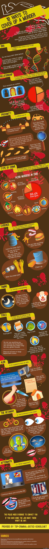 infografika-morderstwo