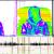 W Soczi monitoring identyfikuje emocje gości